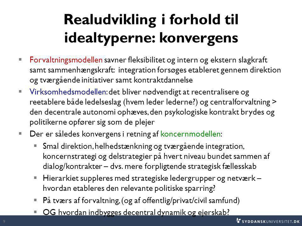 Realudvikling i forhold til idealtyperne: konvergens