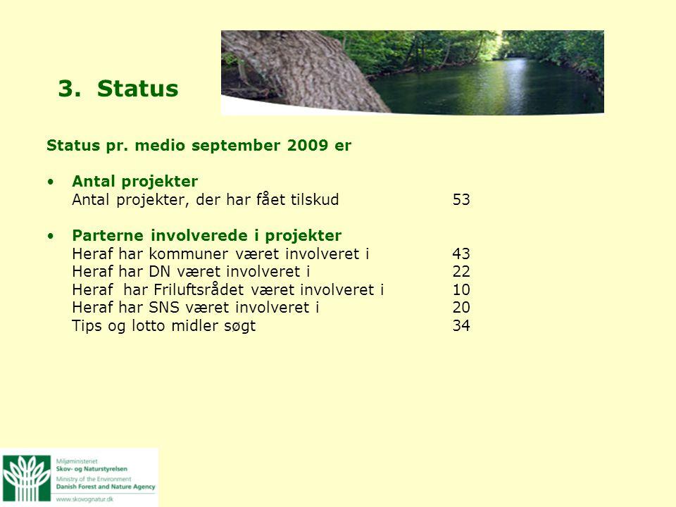 3. Status Status pr. medio september 2009 er Antal projekter