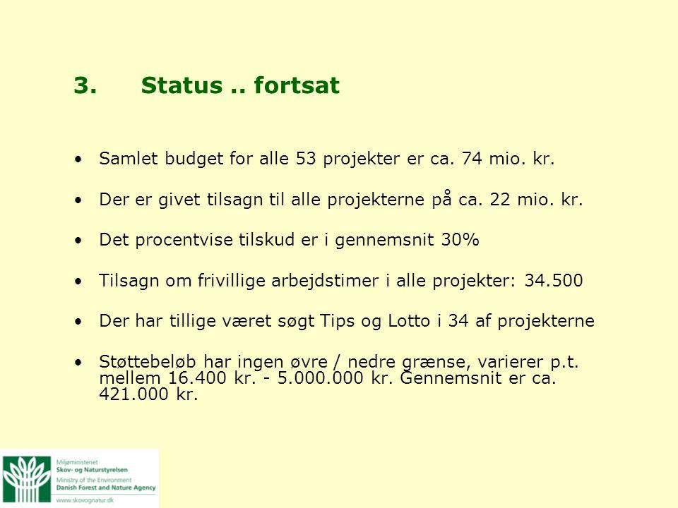 3. Status .. fortsat Samlet budget for alle 53 projekter er ca. 74 mio. kr. Der er givet tilsagn til alle projekterne på ca. 22 mio. kr.