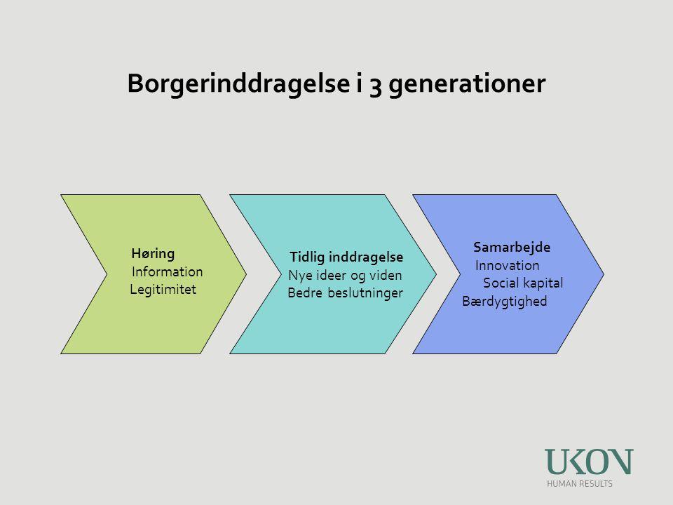 Borgerinddragelse i 3 generationer