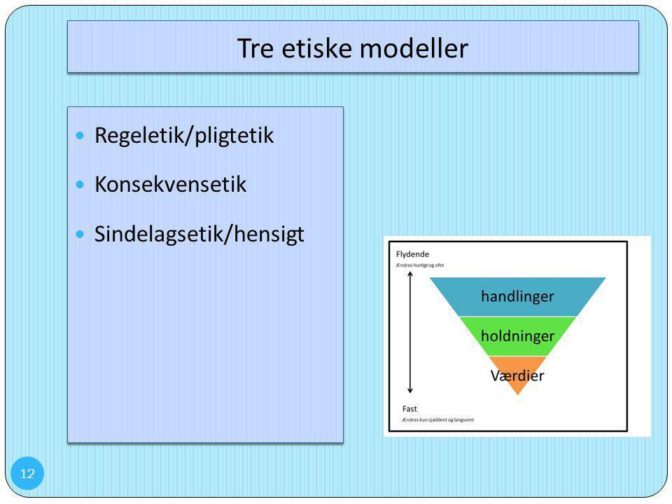 Tre etiske modeller Regeletik/pligtetik Konsekvensetik