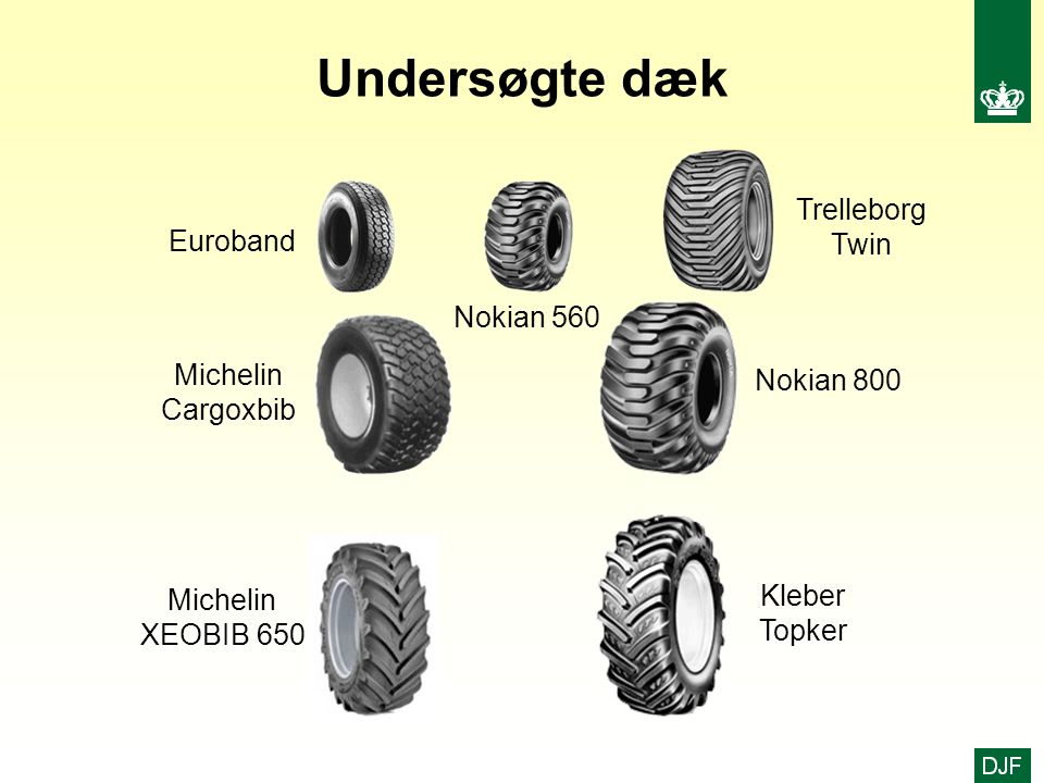 Undersøgte dæk Trelleborg Twin Euroband Nokian 560 Michelin Nokian 800
