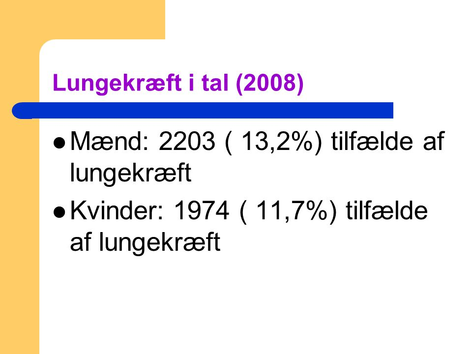 Mænd: 2203 ( 13,2%) tilfælde af lungekræft