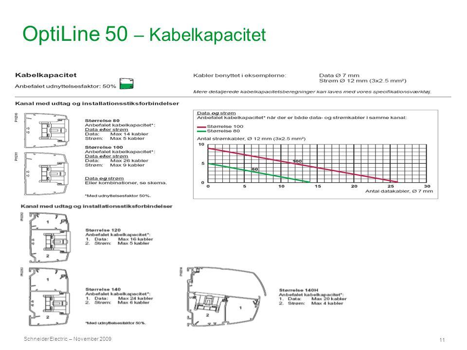 OptiLine 50 – Kabelkapacitet