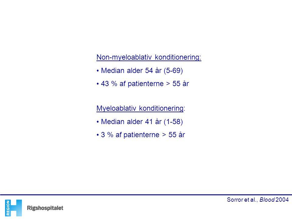 Non-myeloablativ konditionering: Median alder 54 år (5-69)