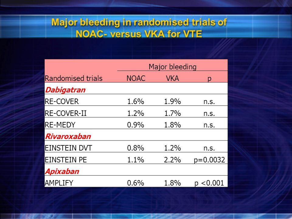 Major bleeding in randomised trials of NOAC- versus VKA for VTE