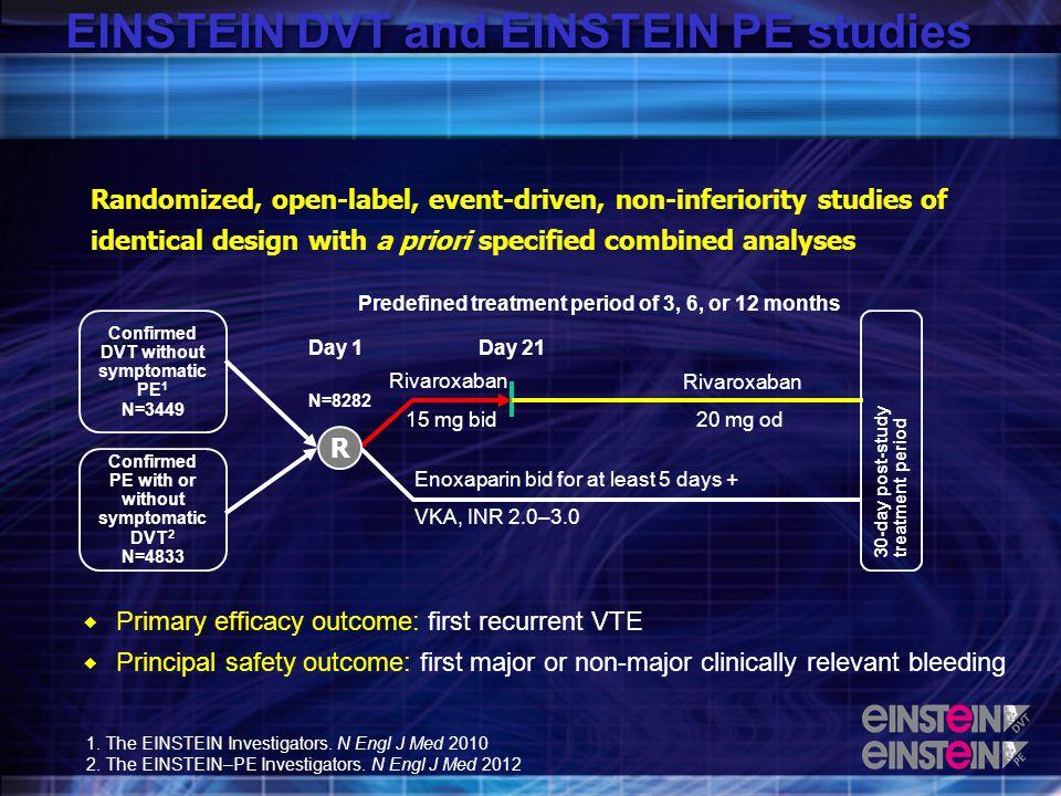 EINSTEIN DVT and EINSTEIN PE studies
