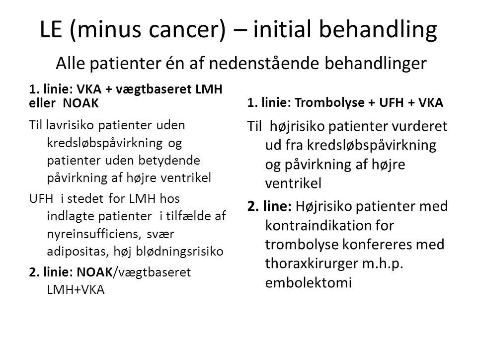 LE (minus cancer) – initial behandling Alle patienter én af nedenstående behandlinger