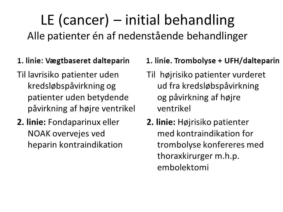 LE (cancer) – initial behandling Alle patienter én af nedenstående behandlinger