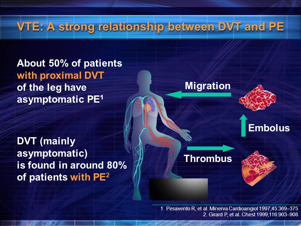VTE: A strong relationship between DVT and PE