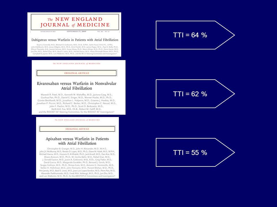 TTI = 64 % TTI = 62 % TTI = 55 %