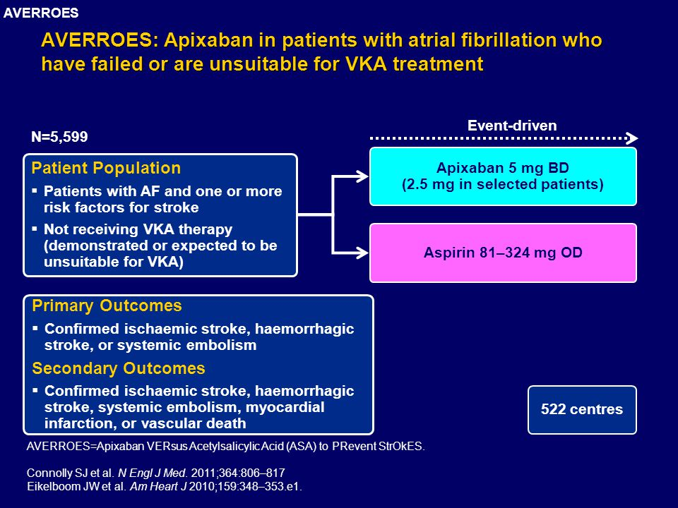 Apixaban 5 mg BD (2.5 mg in selected patients)