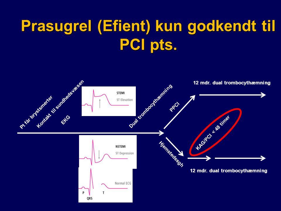 Prasugrel (Efient) kun godkendt til PCI pts.