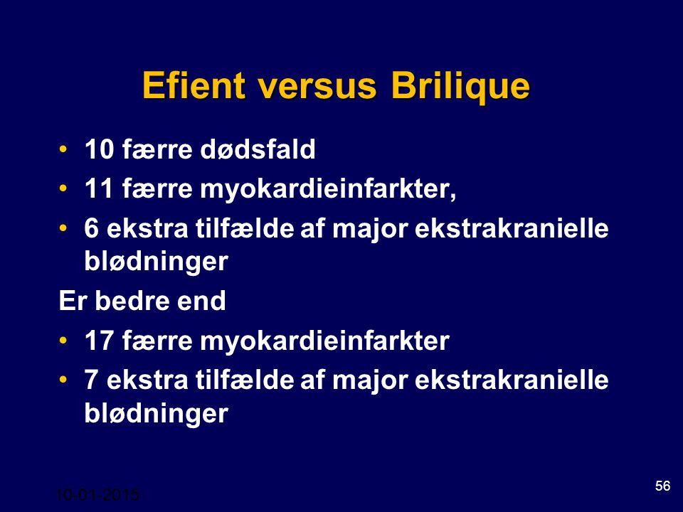 Efient versus Brilique