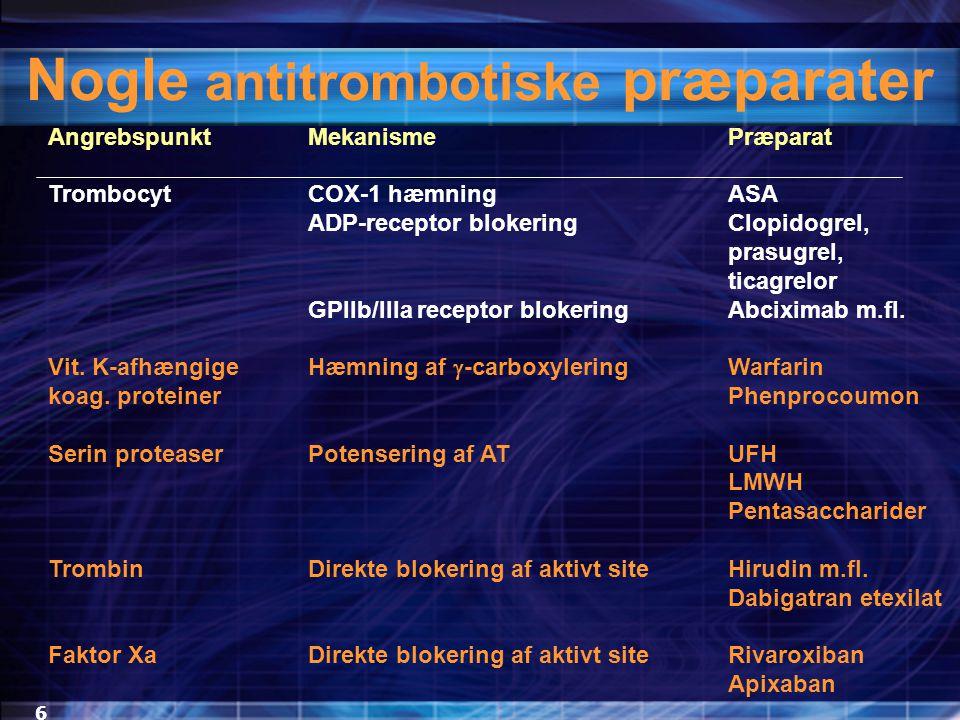 Nogle antitrombotiske præparater