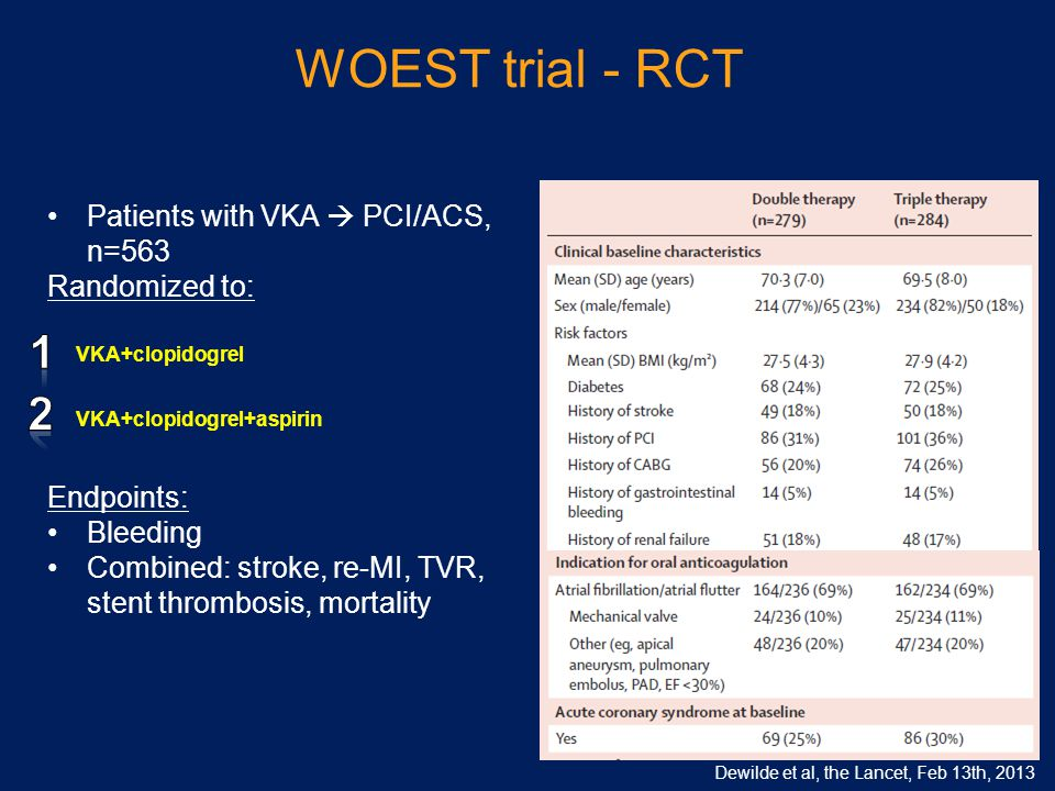 WOEST trial - RCT 1 2 Patients with VKA  PCI/ACS, n=563