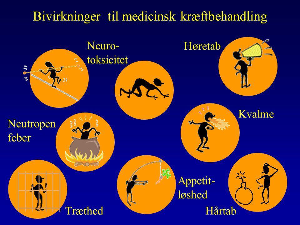 Bivirkninger til medicinsk kræftbehandling