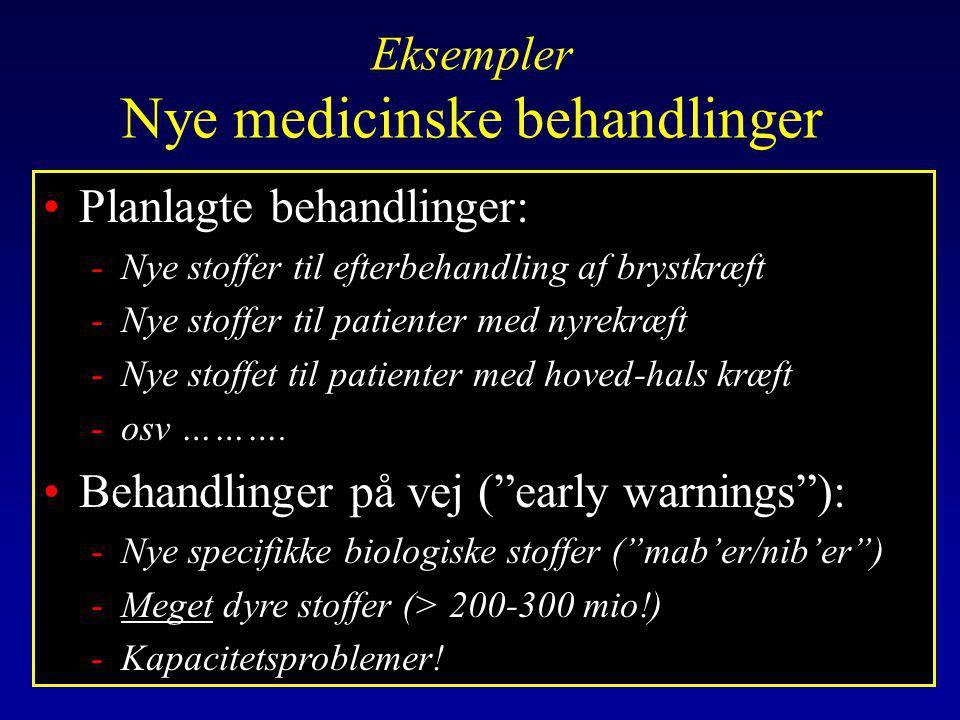 Eksempler Nye medicinske behandlinger