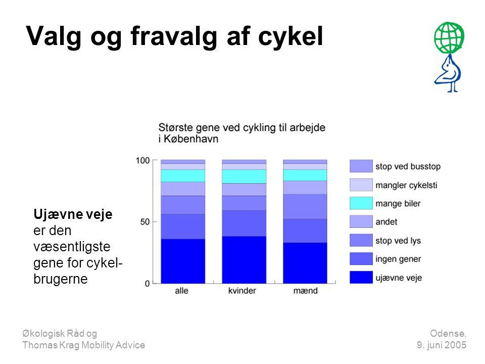 Valg og fravalg af cykel