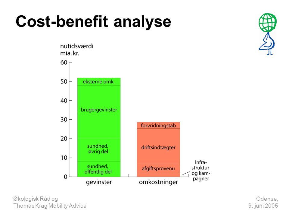 Cost-benefit analyse Økologisk Råd og Thomas Krag Mobility Advice