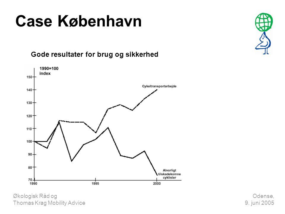 Case København Gode resultater for brug og sikkerhed