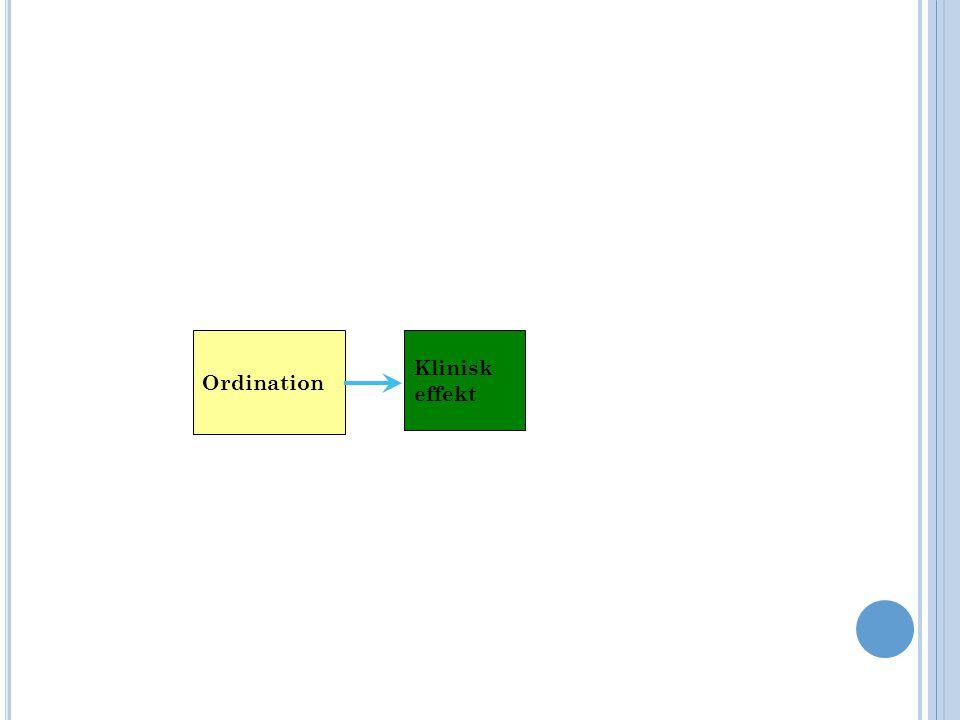 Klinisk effekt Ordination