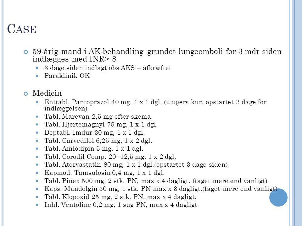 Case 59-årig mand i AK-behandling grundet lungeemboli for 3 mdr siden indlægges med INR> 8. 3 dage siden indlagt obs AKS – afkræftet.
