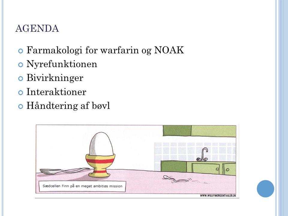 agenda Farmakologi for warfarin og NOAK Nyrefunktionen Bivirkninger