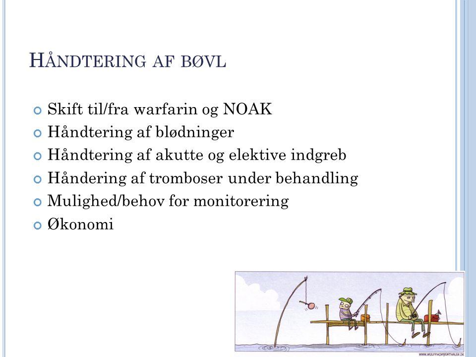 Håndtering af bøvl Skift til/fra warfarin og NOAK