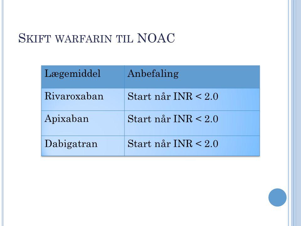 Skift warfarin til NOAC