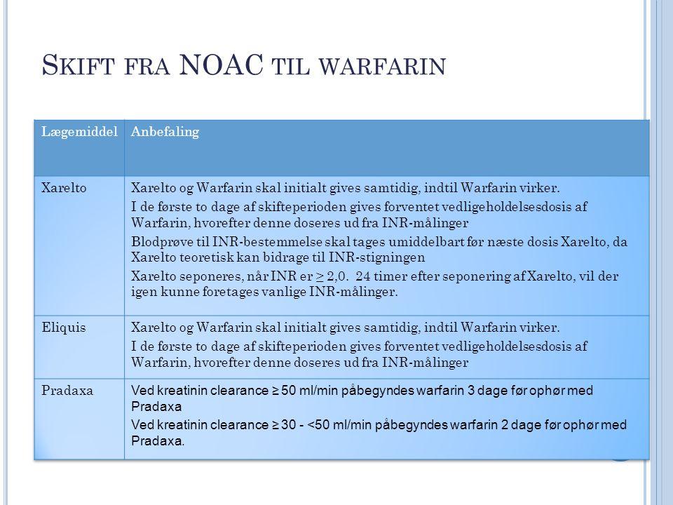 Skift fra NOAC til warfarin