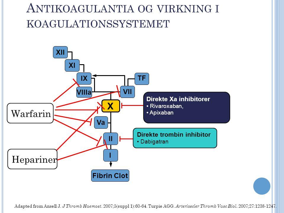 Antikoagulantia og virkning i koagulationssystemet
