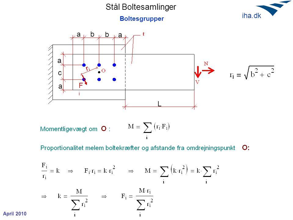 Boltesgrupper b L a c Fi ri