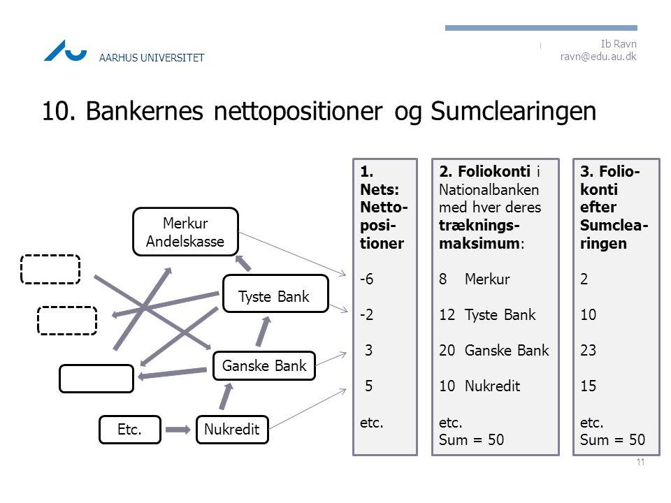 10. Bankernes nettopositioner og Sumclearingen