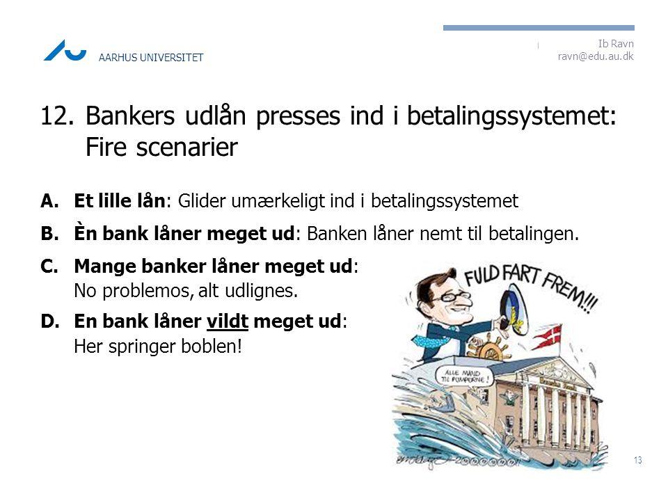 12. Bankers udlån presses ind i betalingssystemet: Fire scenarier