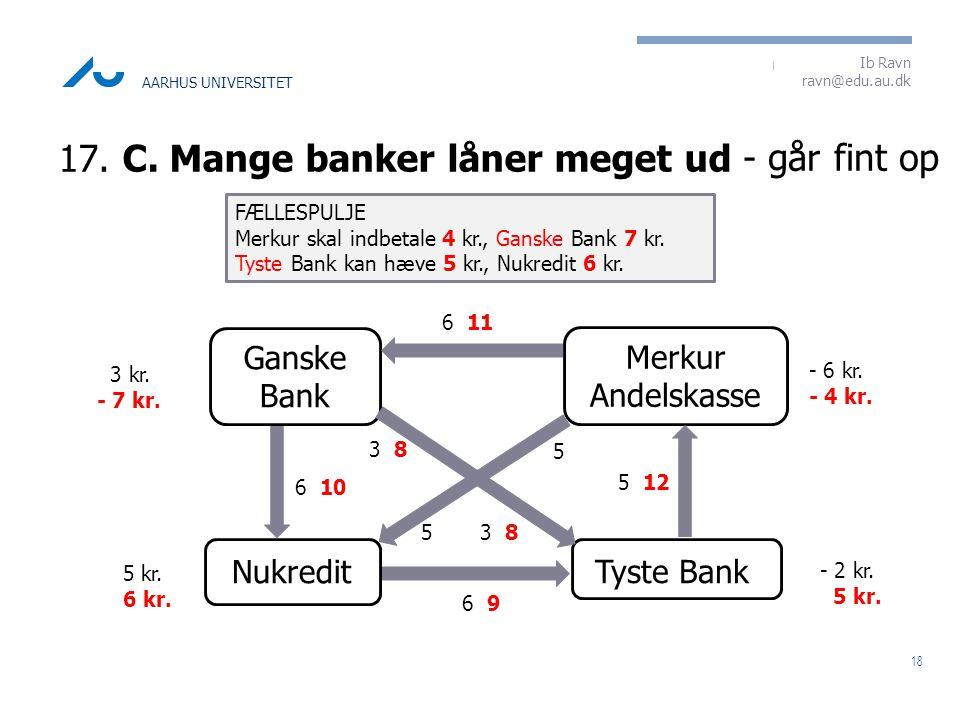 17. C. Mange banker låner meget ud