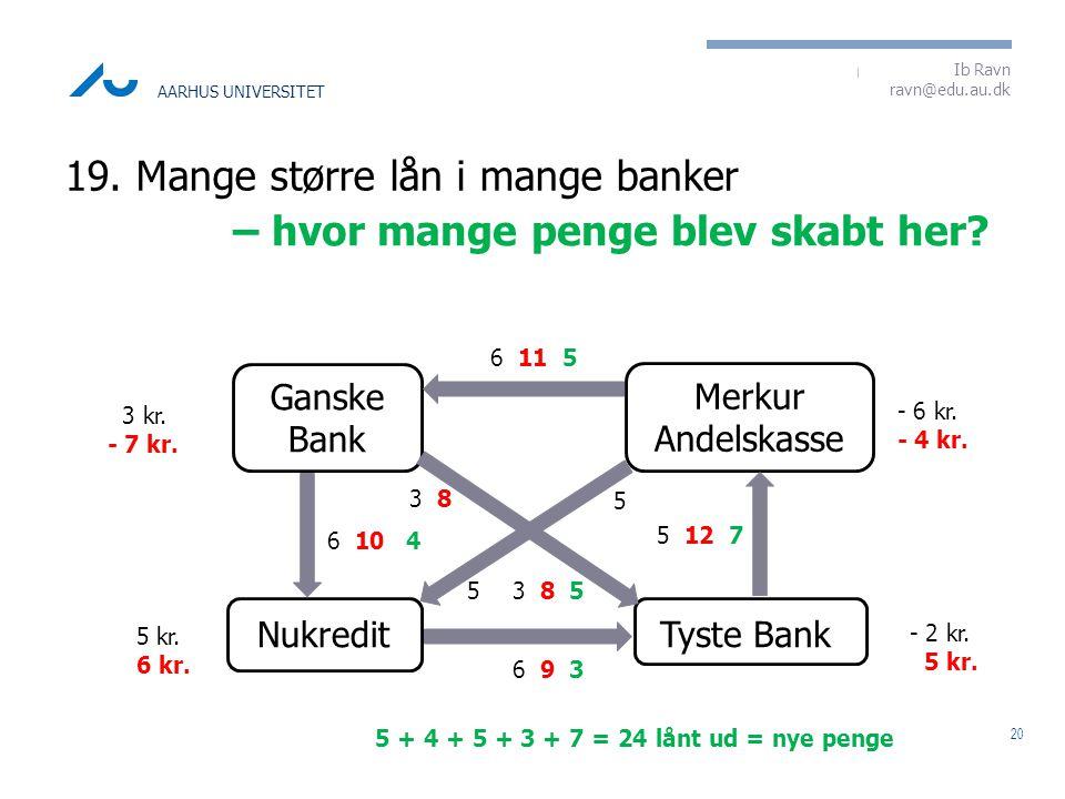 19. Mange større lån i mange banker