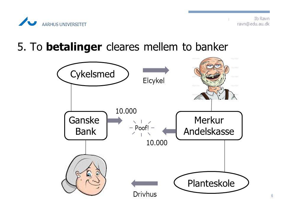 5. To betalinger cleares mellem to banker