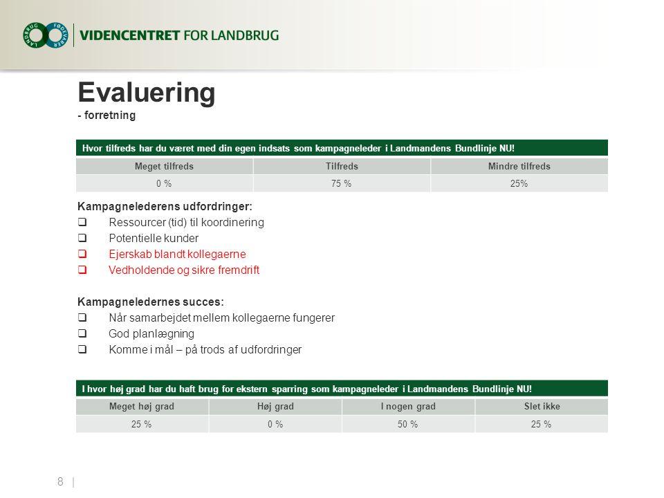 Evaluering - forretning