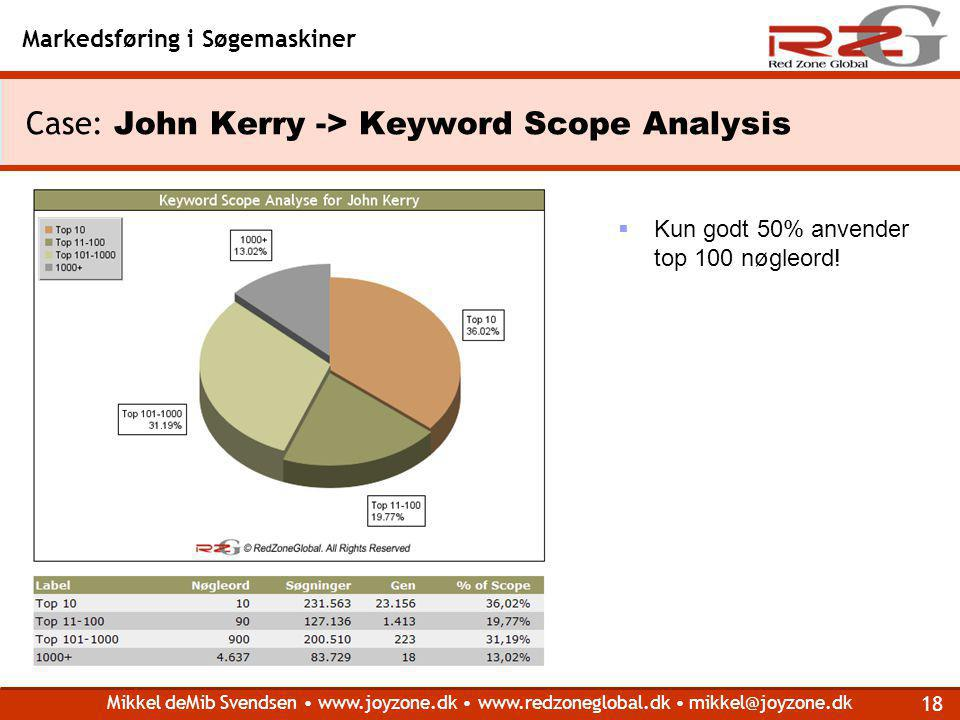 Case: John Kerry -> Keyword Scope Analysis