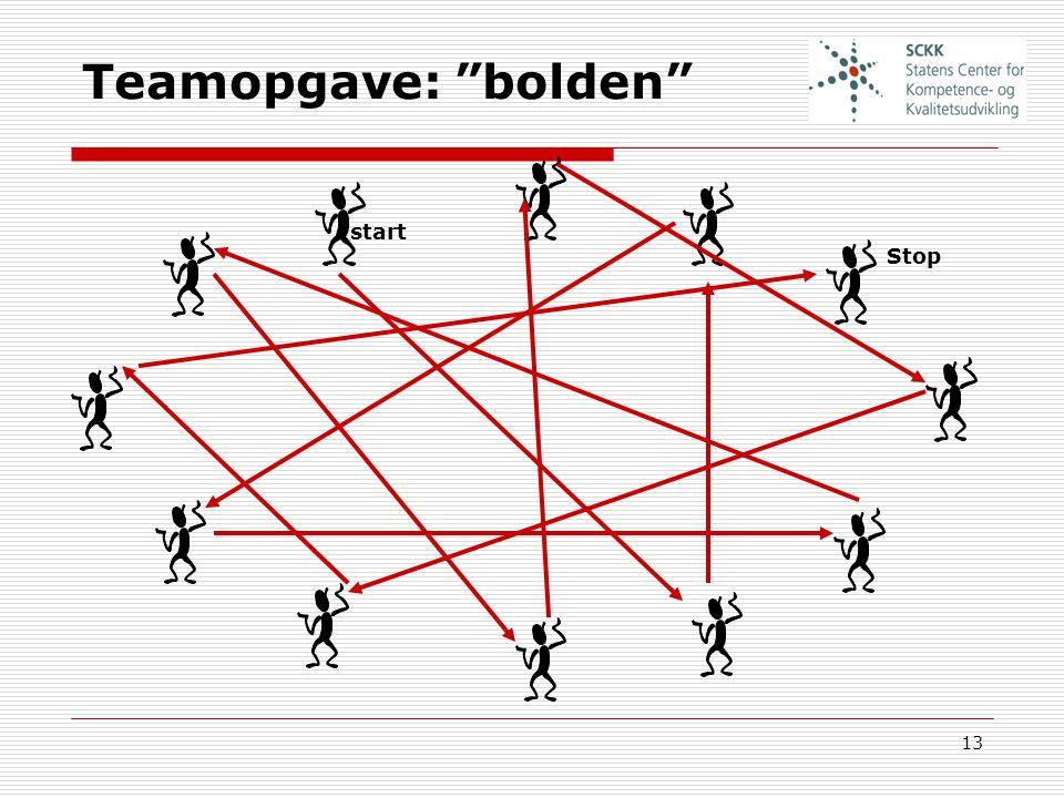 Teamopgave: bolden start Stop
