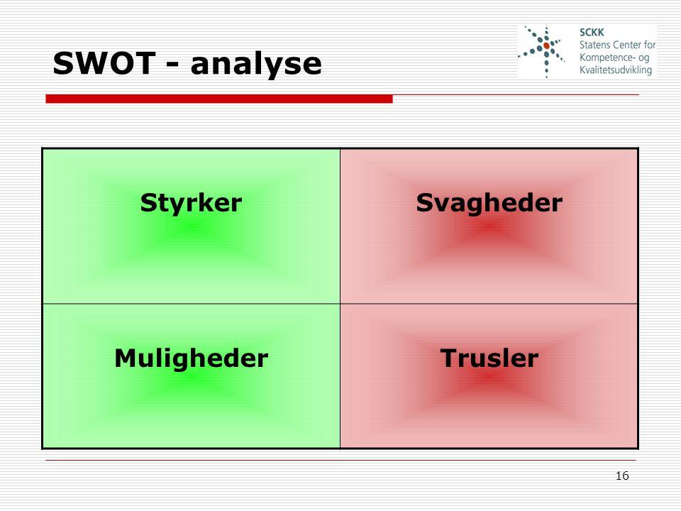 SWOT - analyse Styrker Svagheder Muligheder Trusler