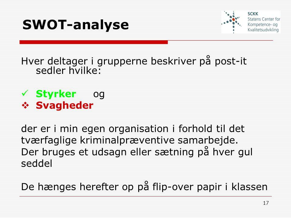 SWOT-analyse Hver deltager i grupperne beskriver på post-it sedler hvilke: Styrker og. Svagheder.