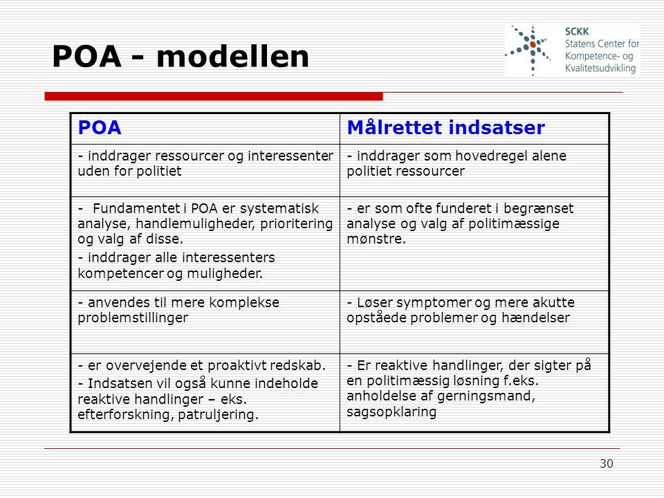 POA - modellen POA Målrettet indsatser
