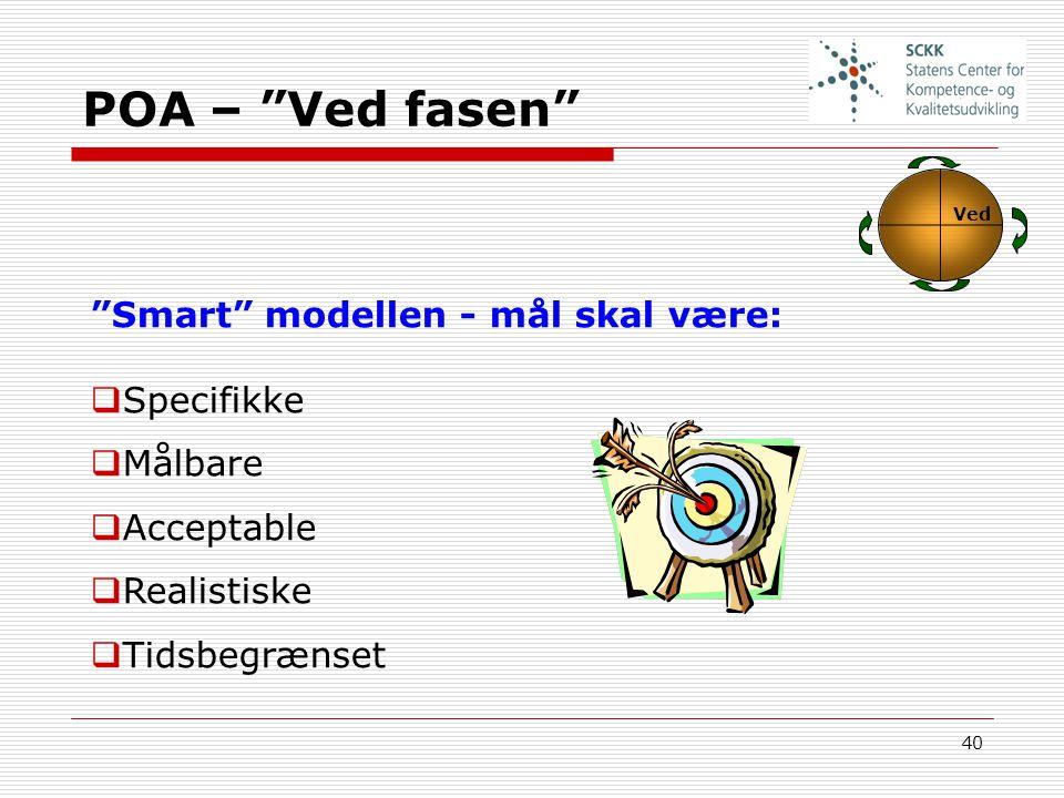 POA – Ved fasen Smart modellen - mål skal være: Specifikke Målbare
