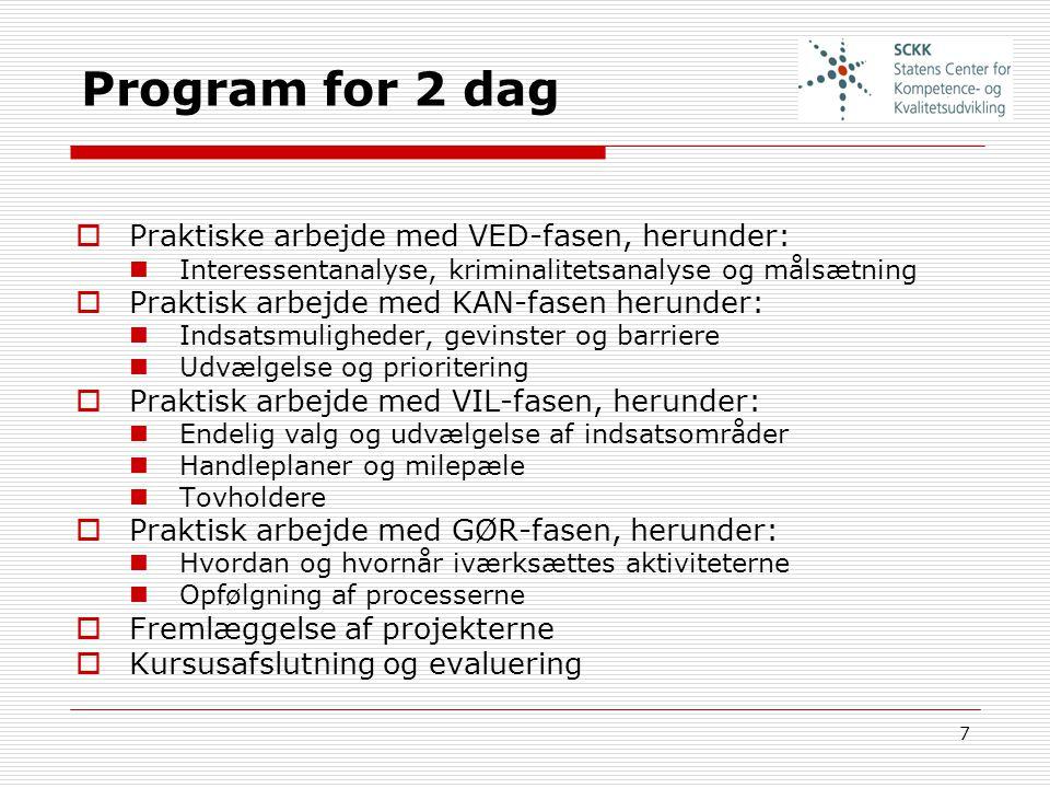Program for 2 dag Praktiske arbejde med VED-fasen, herunder: