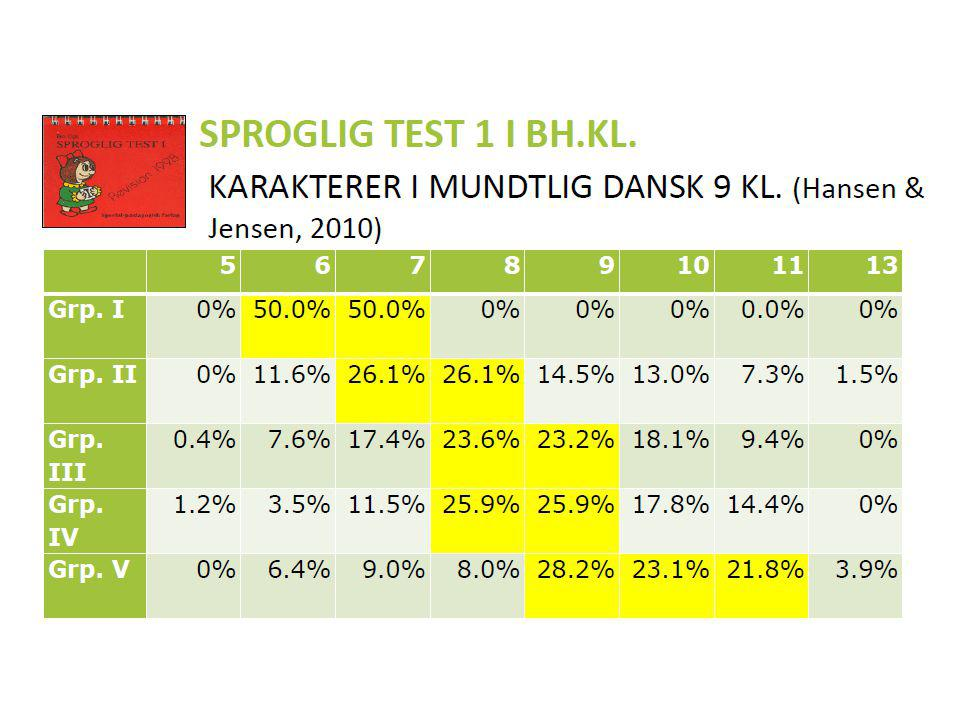 Vi har lignende resultater fra DK. I jylland har en bh