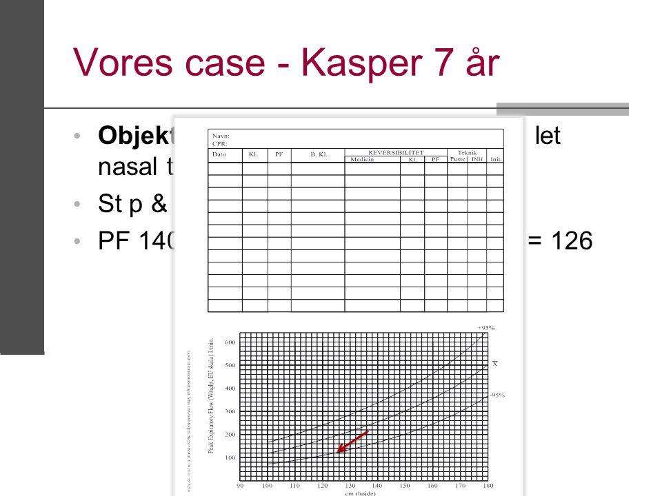 Vores case - Kasper 7 år Objektivt: Ingen tegn på konjuktivitis, let nasal tale.
