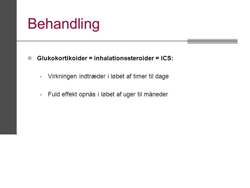 Behandling Glukokortikoider = inhalationssteroider = ICS: