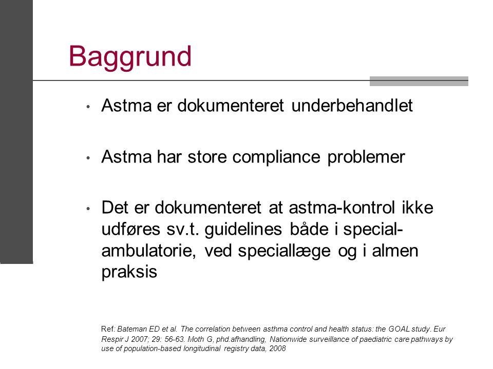Baggrund Astma er dokumenteret underbehandlet